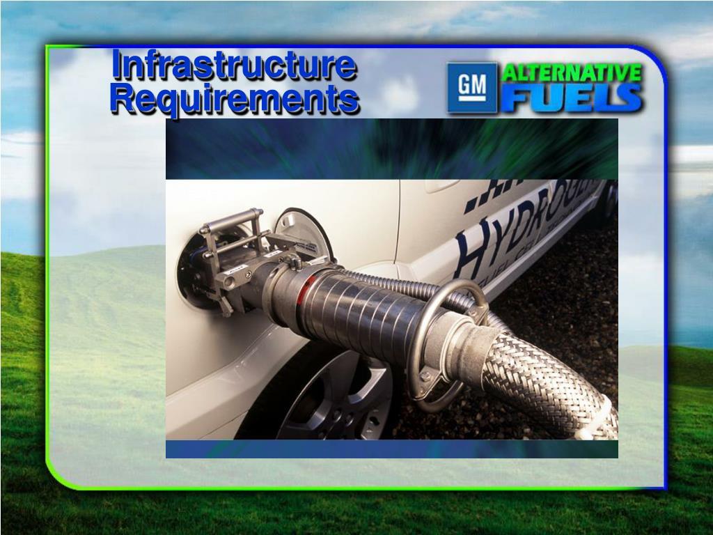 Infrastructure Requirements