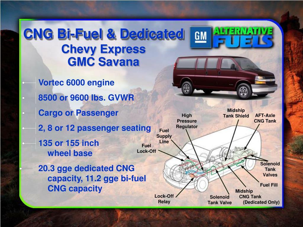 CNG Bi-Fuel & Dedicated