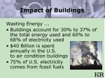 impact of buildings