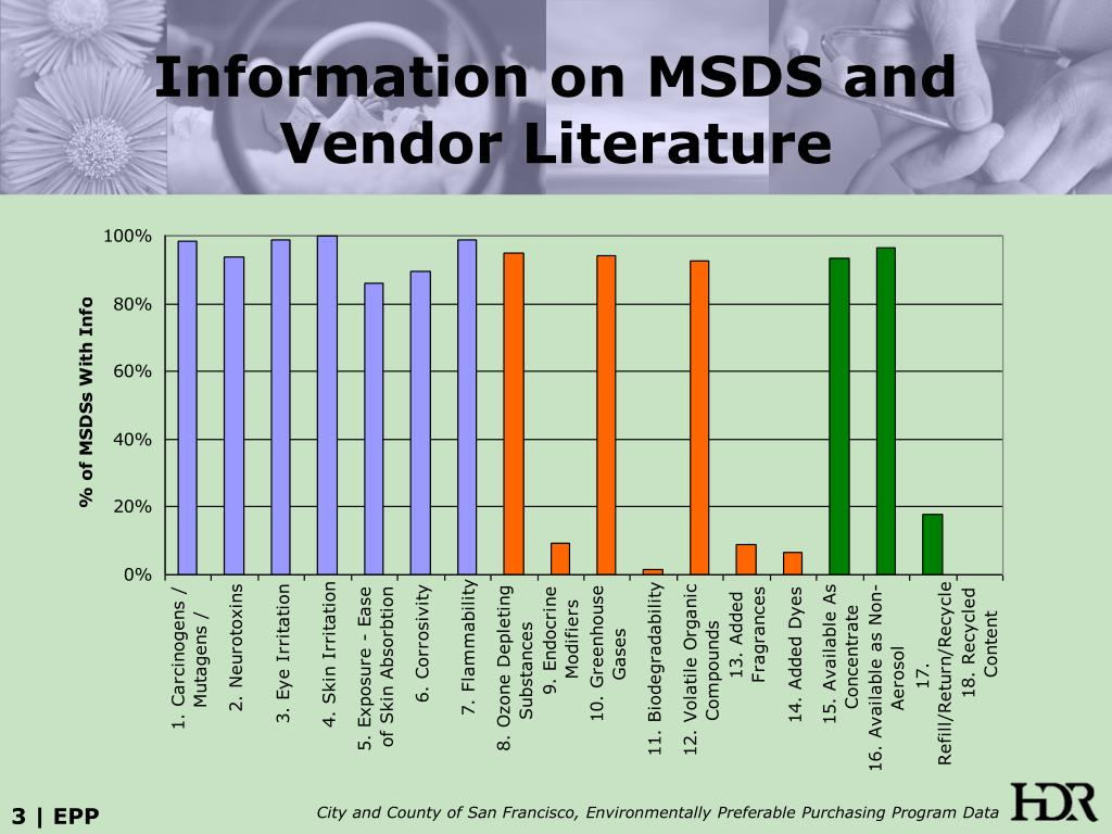 Information on MSDS and Vendor Literature