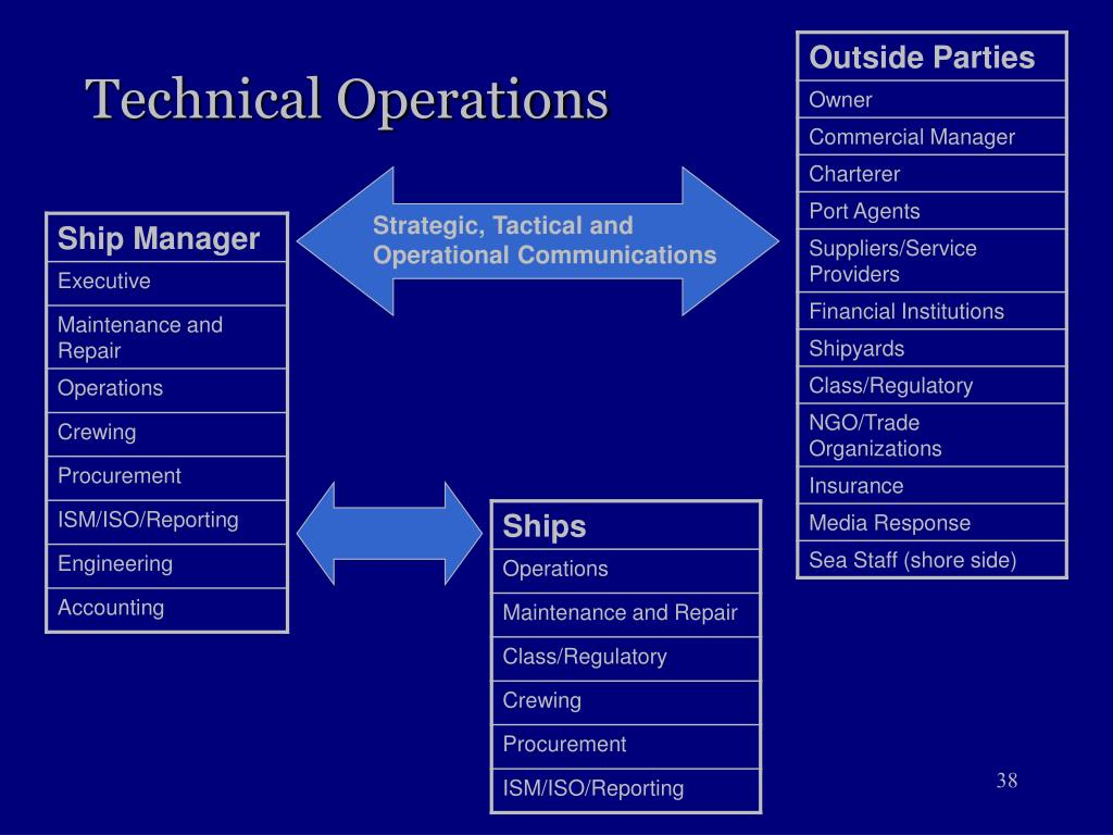 Technical Operations