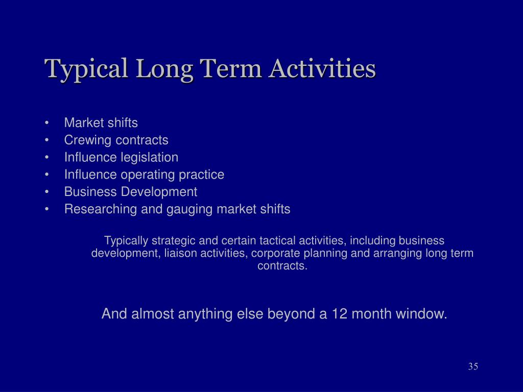 Typical Long Term Activities