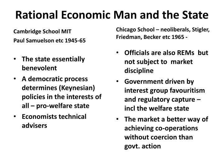 Rational Economic Man and the State