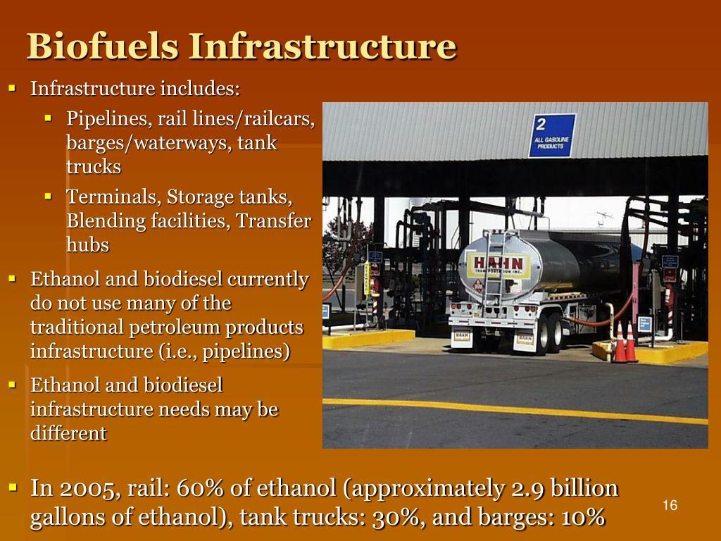 Biofuels Infrastructure