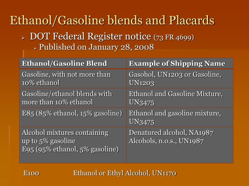 Ethanol/Gasoline blends and Placards