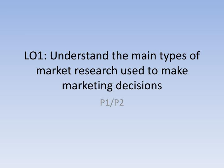 Lo1 understand the main types of market research used to make marketing decisions