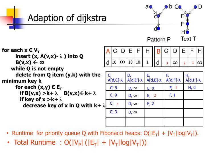 Adaption of dijkstra
