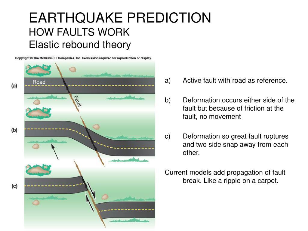 EARTHQUAKE PREDICTION