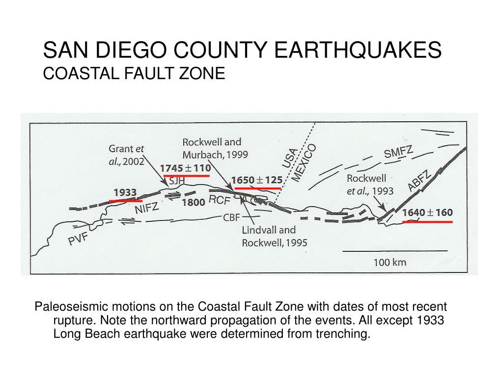 SAN DIEGO COUNTY EARTHQUAKES