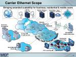 carrier ethernet scope