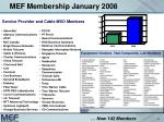 mef membership january 2008