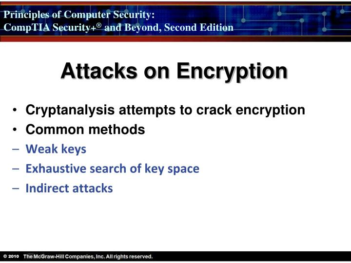 Attacks on Encryption