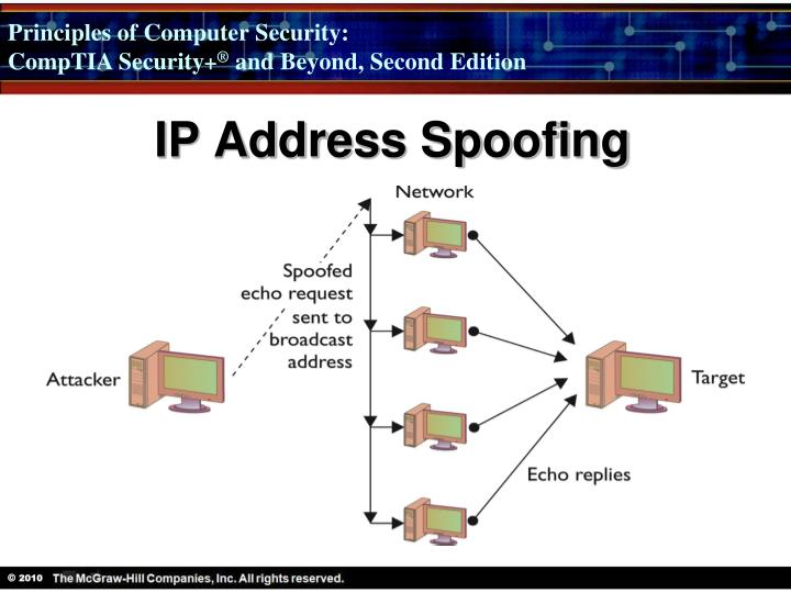 IP Address Spoofing