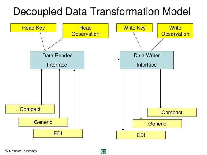 Decoupled Data Transformation Model