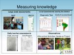 measuring knowledge1