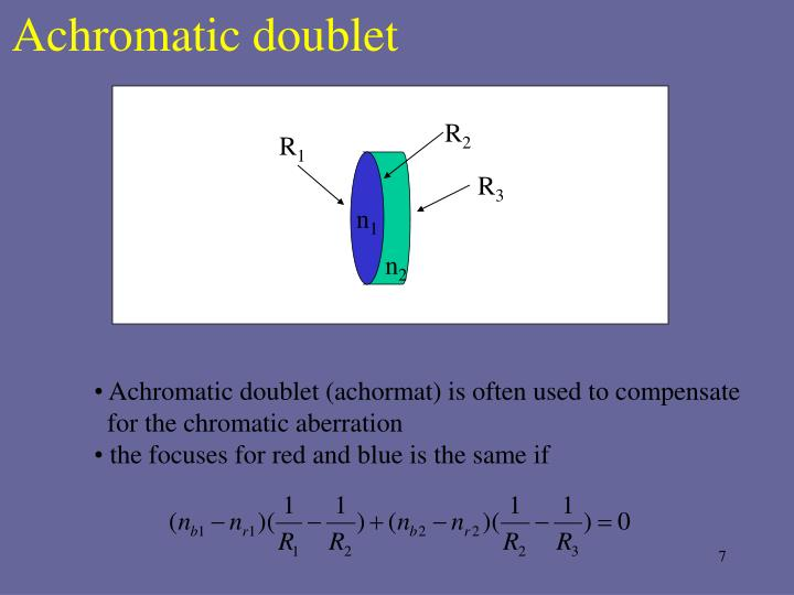 Achromatic doublet