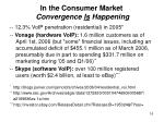 in the consumer market convergence is happening