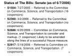 status of the bills senate as of 6 7 2006