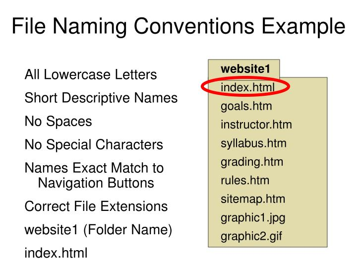 File Naming Conventions Example