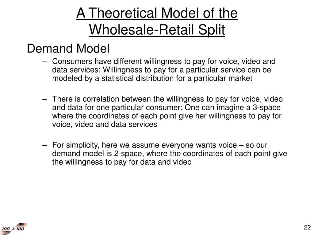 A Theoretical Model of the