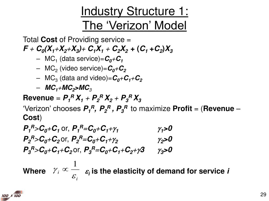 Industry Structure 1:
