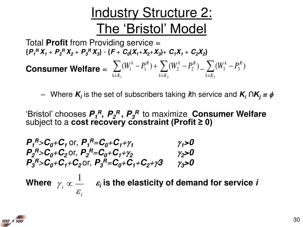 Industry Structure 2: