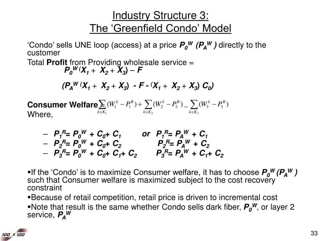 Industry Structure 3: