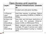 open access and layering