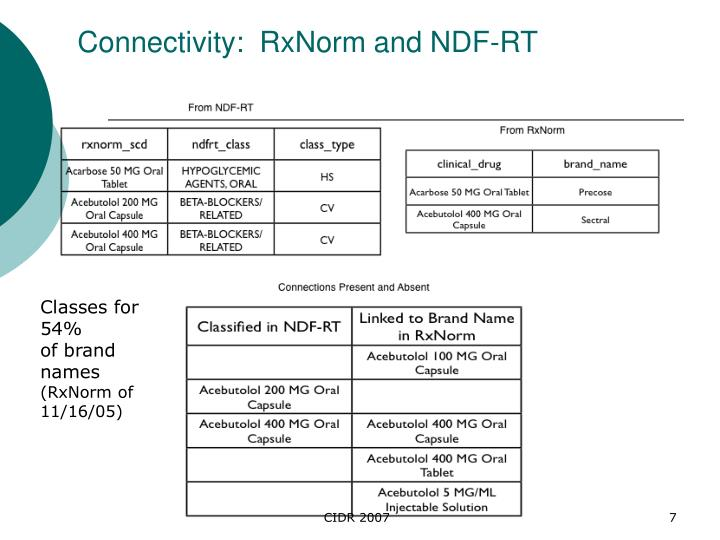 Connectivity:  RxNorm and NDF-RT