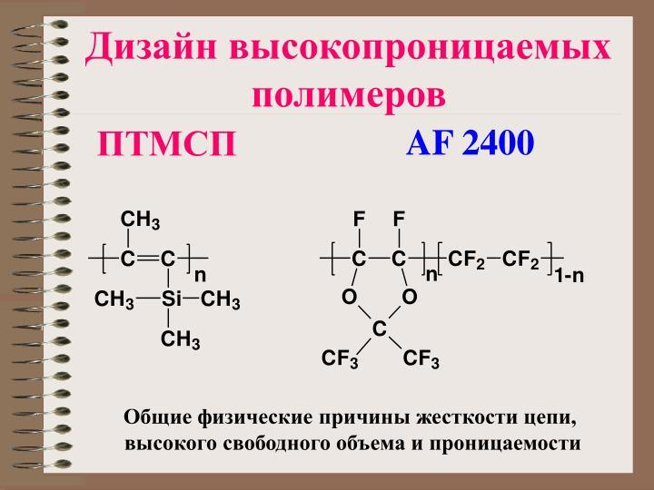 Дизайн высокопроницаемых полимеров