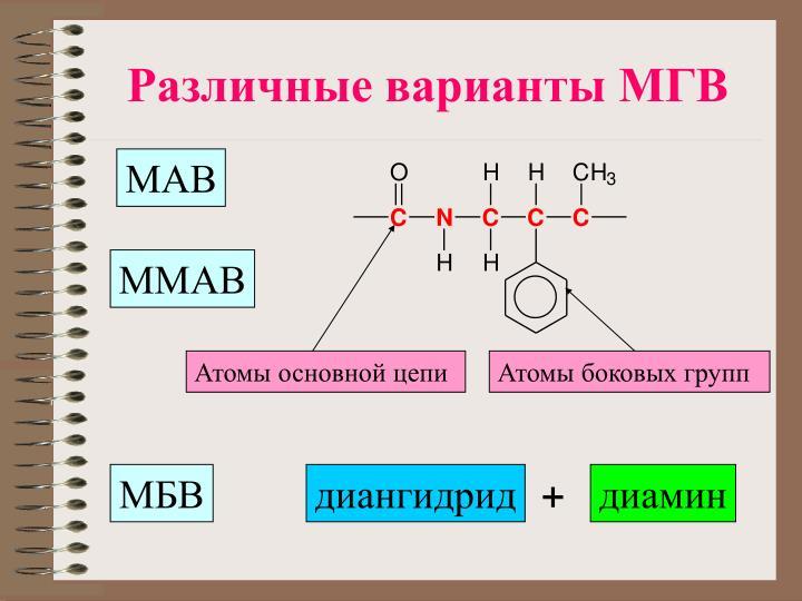 Различные варианты МГВ