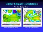 winter climate correlations1