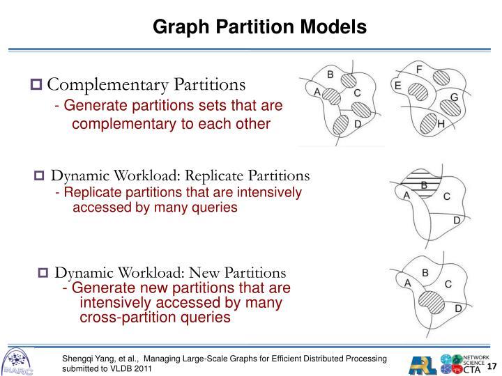 Graph Partition Models
