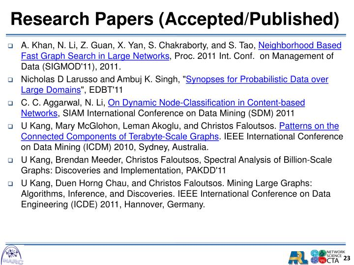 Research Papers (Accepted/Published)