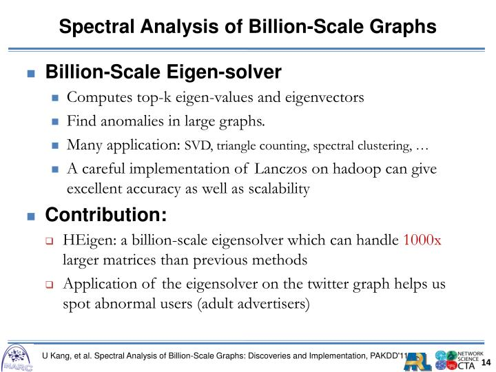 Spectral Analysis of Billion-Scale Graphs