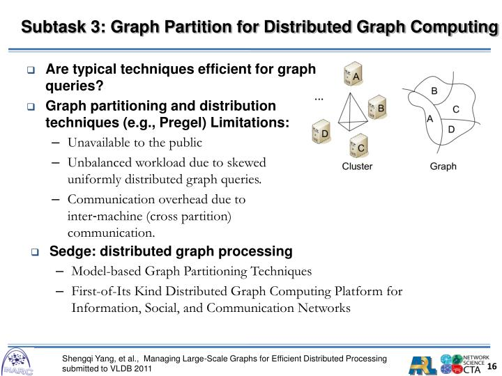 Subtask 3: Graph Partition for Distributed Graph Computing