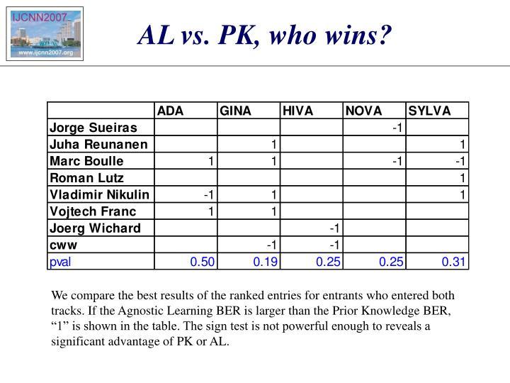 AL vs. PK, who wins?