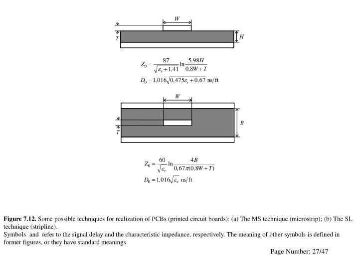 Figure 7.12.