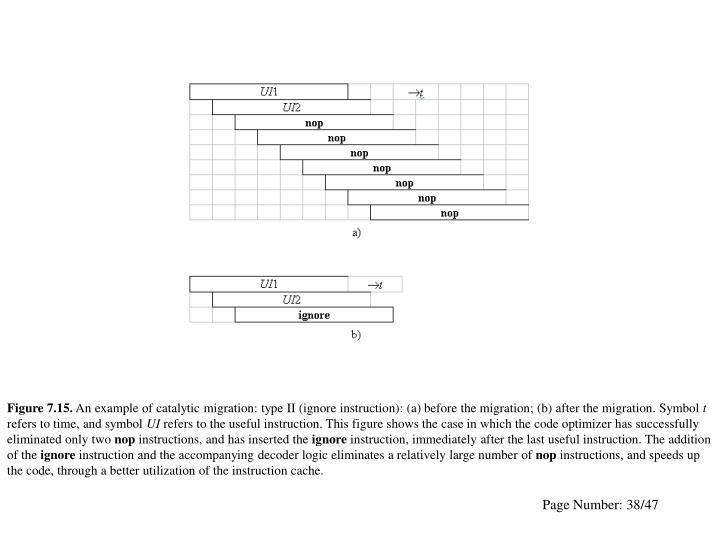 Figure 7.15.
