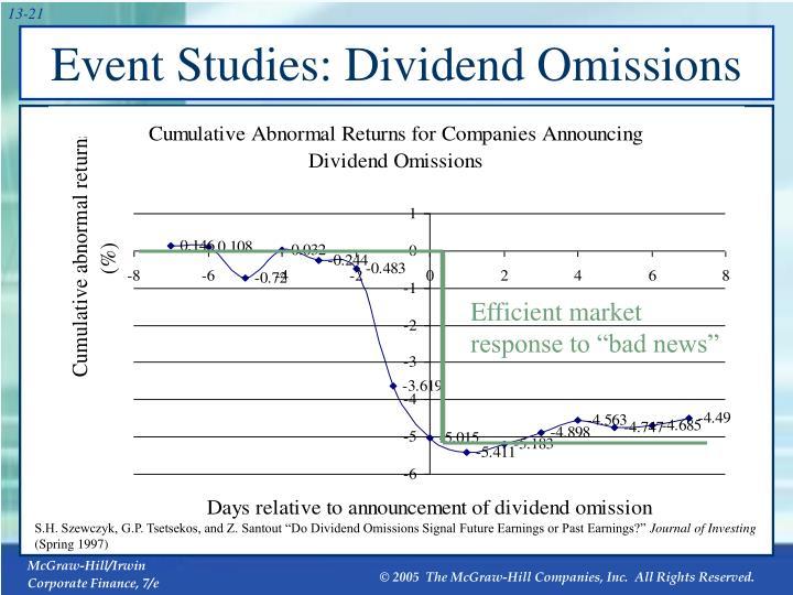 Event Studies: Dividend Omissions