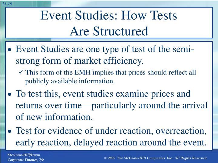 Event Studies: How Tests
