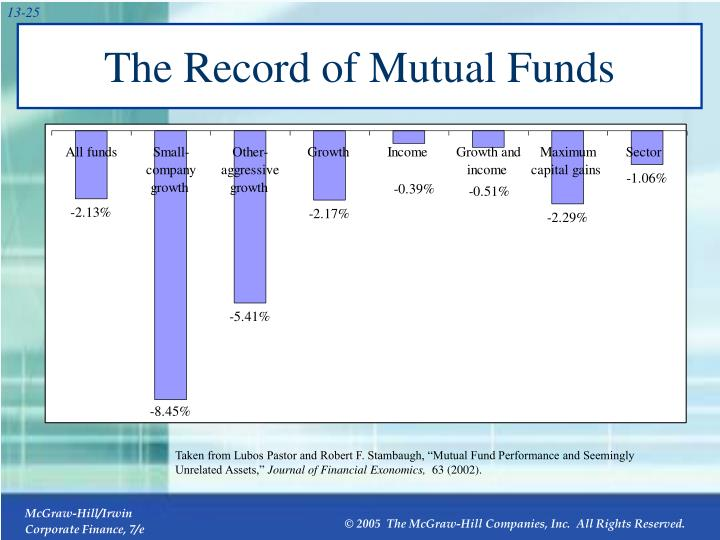 The Record of Mutual Funds
