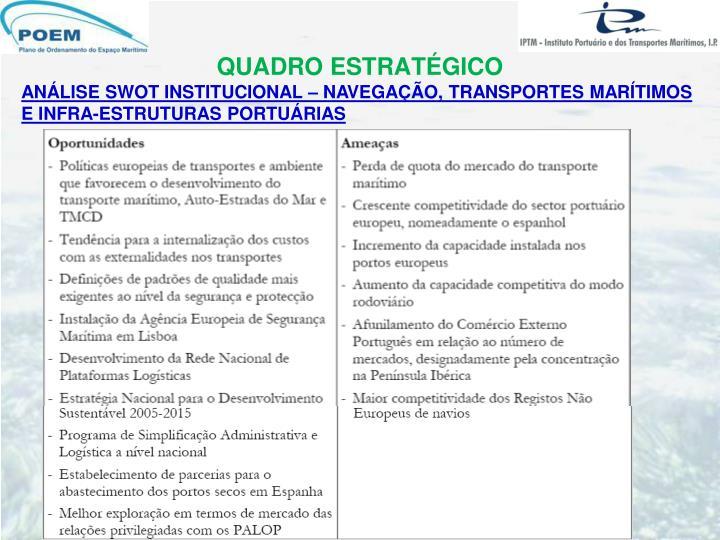 ANÁLISE SWOT INSTITUCIONAL – NAVEGAÇÃO, TRANSPORTES MARÍTIMOS E INFRA-ESTRUTURAS PORTUÁRIAS