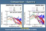 comparison spectra