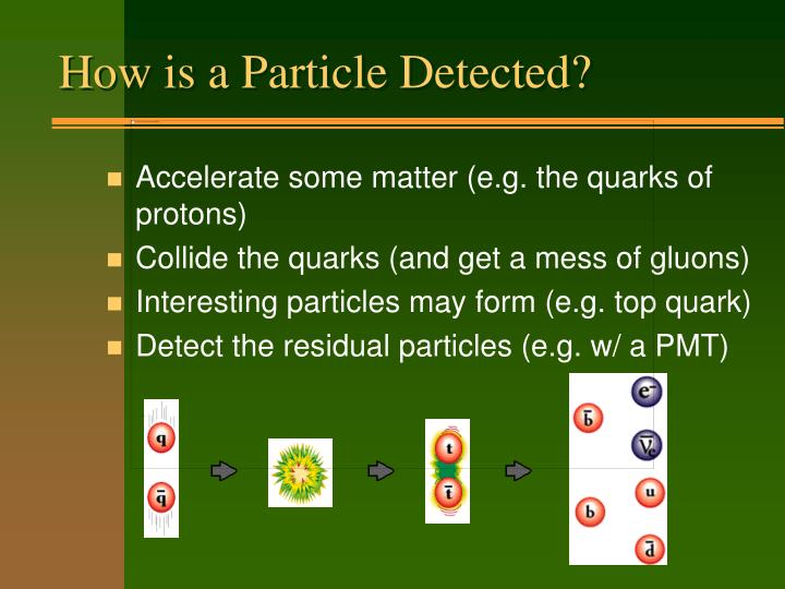 How is a Particle Detected?