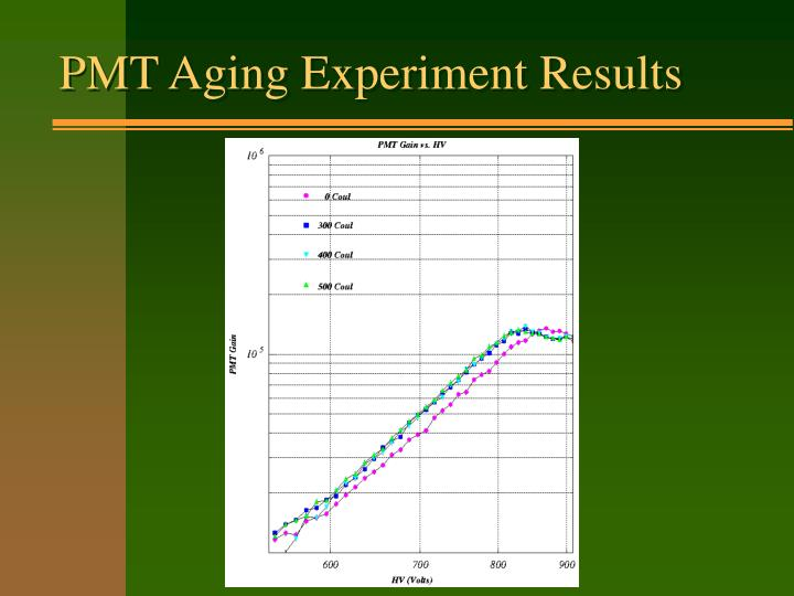 PMT Aging Experiment Results
