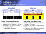introduction why grid storage system