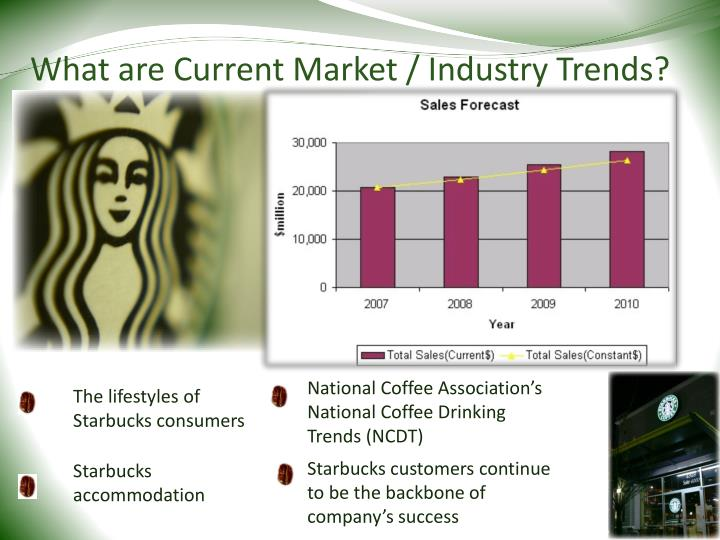 starbucks target market In a little more than a generation, starbucks (nasdaq:sbux) has gone from a mom-and-pop coffee business to one of the most recognized brands in the world as of its latest earnings report, it had.