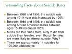 astounding facts about suicide rates