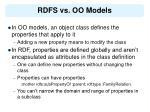 rdfs vs oo models